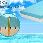 Materasso Memory Multionda a 7 Zone 160x200
