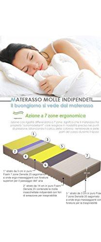 Materasso Matrimoniale 7 Zone a Molle 160x190 Alto 22 cm Ortopedico